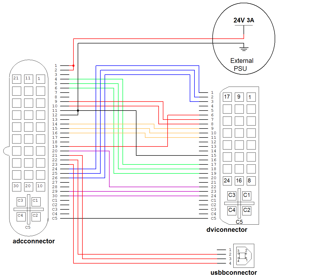 Dvi I Pinout Diagram Great Design Of Wiring Rs485 To Rs232 Cable D Vga U2022
